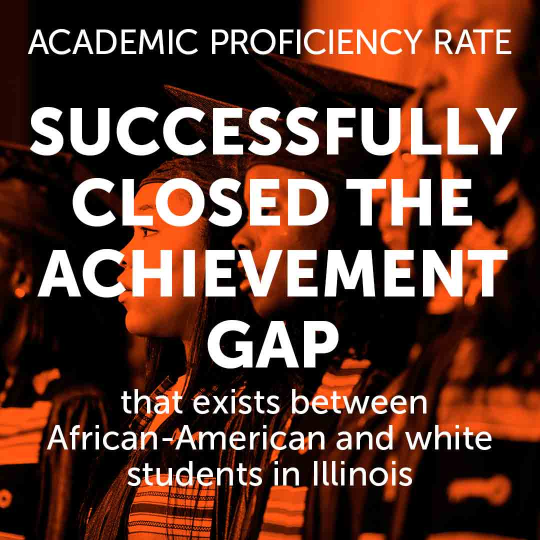 block-03-achievement-gap